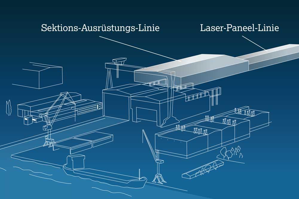 MV Werften investieren 75 Mio. € - Hansa International ...