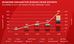 iran-oil-crude-export-dt