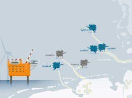 Siemens, DolWin, Tennet, Offshore